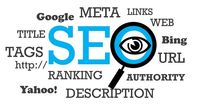 SEO Process Outline