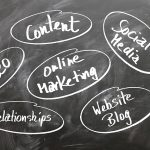 Keyword Focused Content Supports Online Marketing
