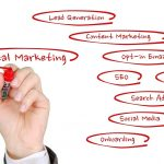 There are many forms of online marketing: seo; ppc; blogging; social media marketing; email blasts; etc.